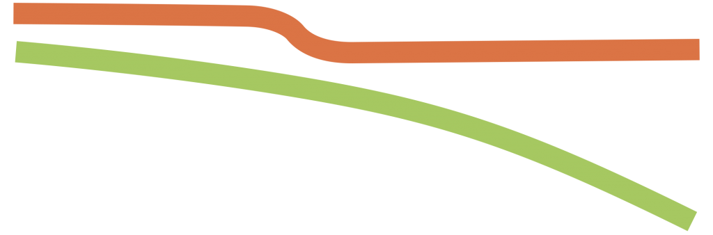 , Model Folios